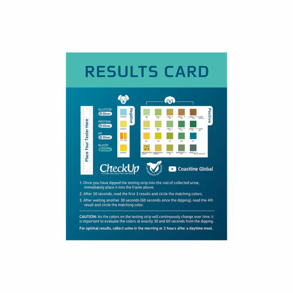 CUD 4 CheckUp Wellness Test for Dogs